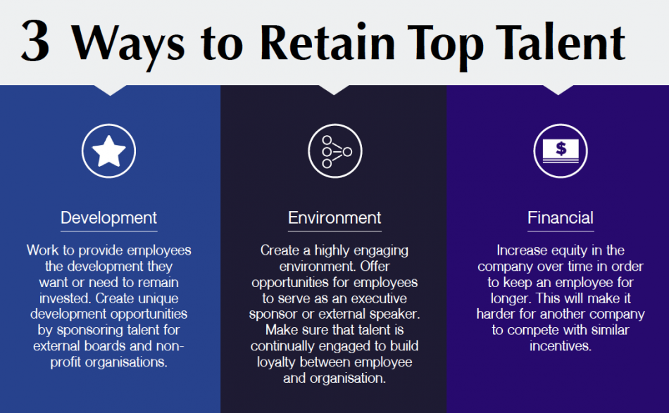 How-To-retain-top-talent